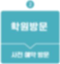 JMD컨설팅_문의순서2.png