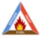 1200px-Fire_triangle.svg.png