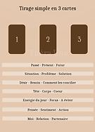 Théra una : exemples de thèmes pour le tirage en 3 cartes