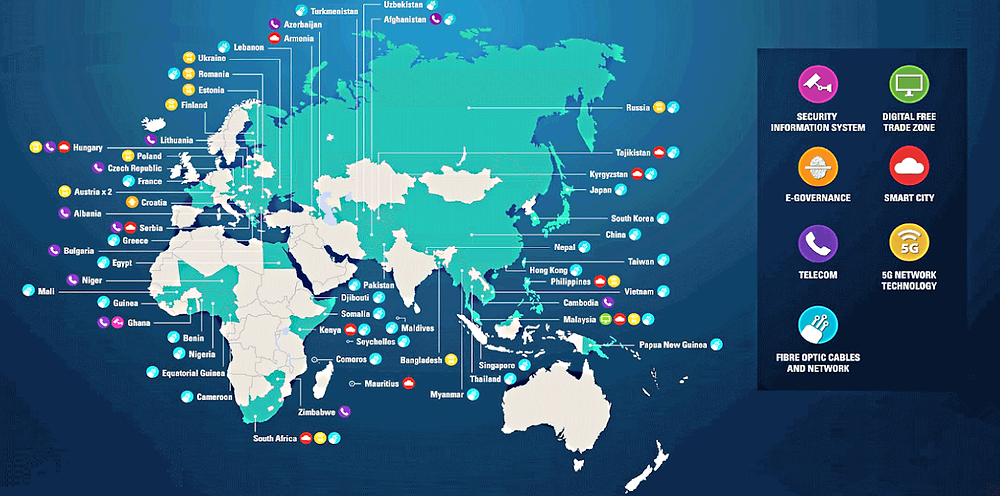 Digitization in different parts of the world