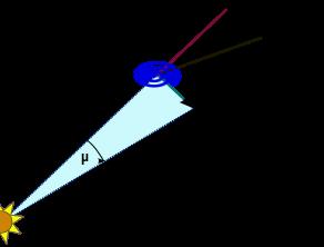 Was man am Doppler-Effekt so alles falsch machen kann....