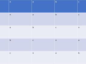 P14: Geometrische Veranschaulichung zyklischer Gruppen der Ordnung 4