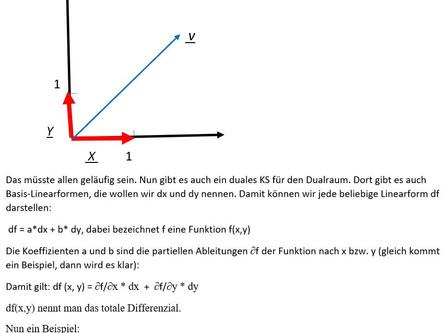 Post 6: Exkurs Differenzialformen II