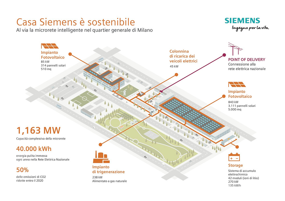 fotovoltaico, impianto fotovoltaico, preventivo fotovoltaico, energia solare