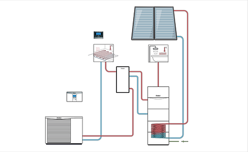 arotherm-integrazione con caldaia e sola