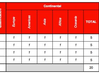 Lanzan las directrices de calificación de slalom y paracanoe de #tokio2020