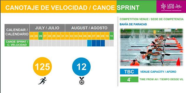 Calendario Juegos Panamericanos Lima 2019 Entradas.Copal Confirma Que Lima2019 Remo Y Canotaje Se Haran En Paracas