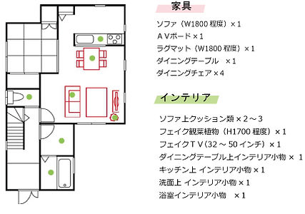 About rental items
