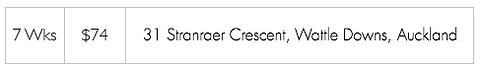 CreativeCirclePrice.png