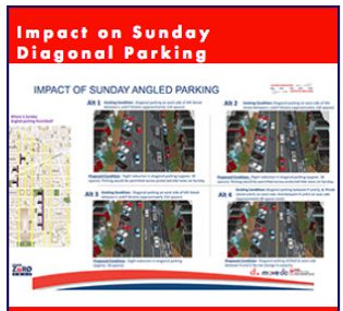Diagrams of the impacts to parking for the 4 alternatives.