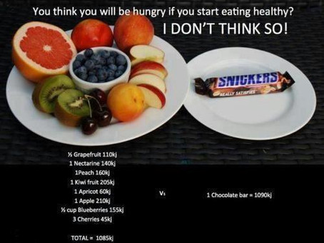 Processed food and health…