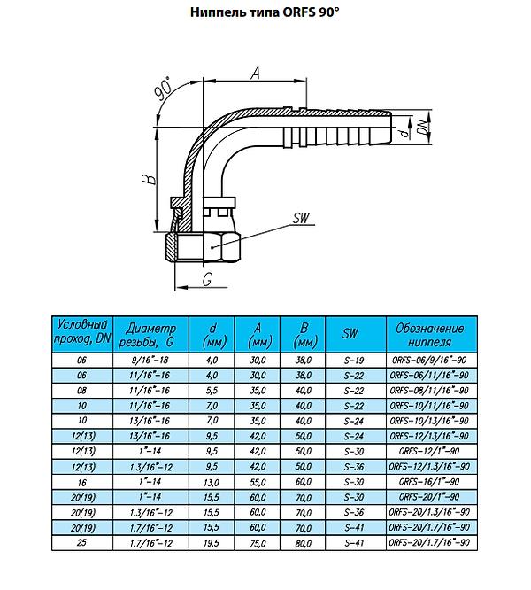 Ниппель типа ORFS 90 градусов