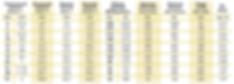 таблица диаметров РВД EN 853/857 1 SN