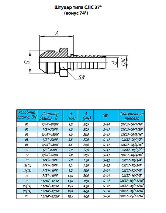 Штуцер типа CJIC37