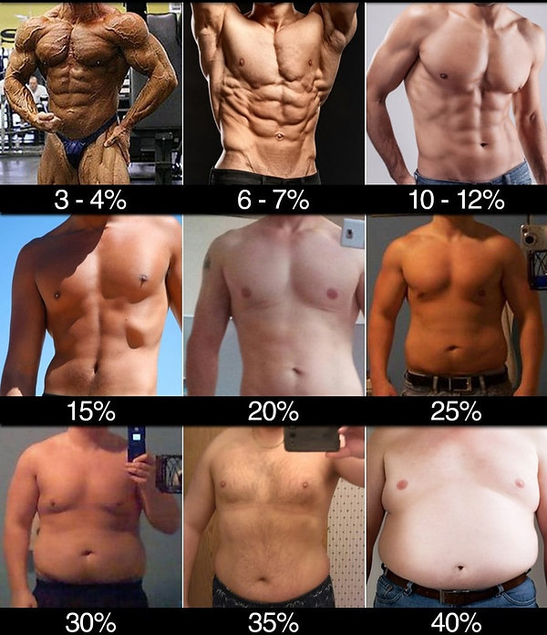 body%20fat%20%25%20men_edited.jpg