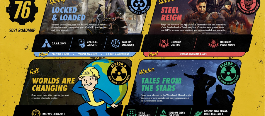 Fallout 76 Unlocks the Vault with 2021 Content Roadmap