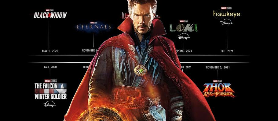'Eternals' & 'Doctor Strange 2' Synopses Revealed