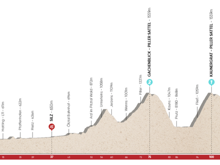 Tour of the Alps - what can we learn about fatigue resistance? Take home messages