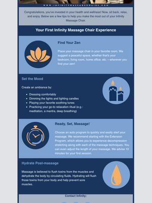 Infinity Massage Chairs New Customer Drip Campaign 1