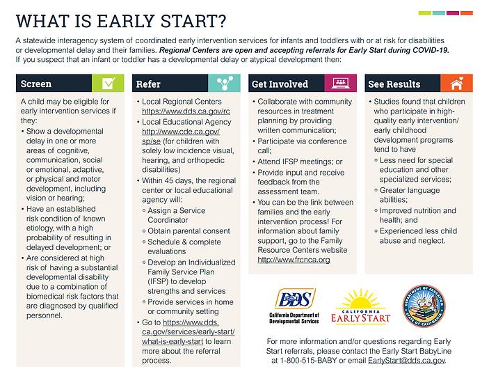 Description of the Early Start program
