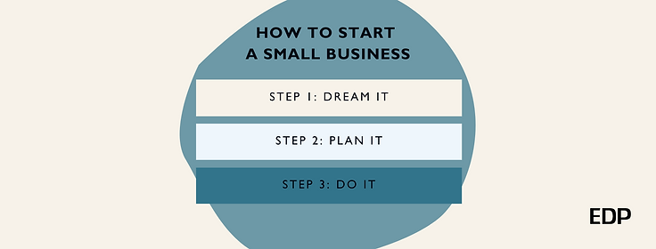 Copy of Copy of Dream Plan Do.png