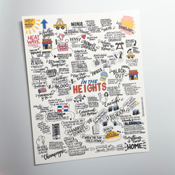 in the heights print - flatlay 1