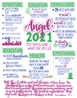 Angel-Vision Board-2021