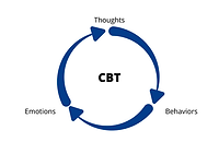 Copy of CBT.png