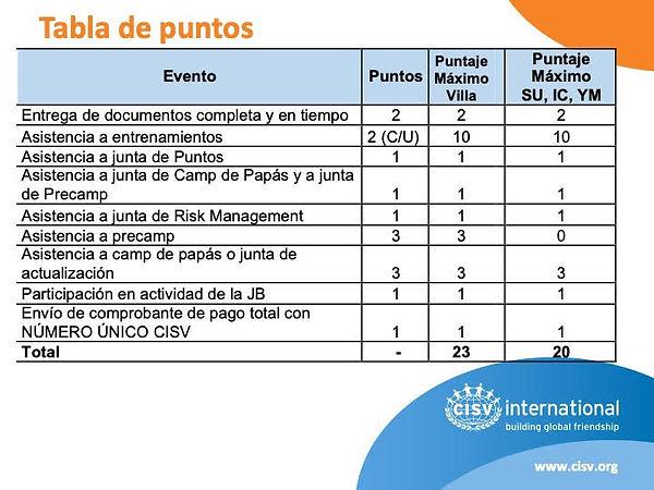 puntos 2019 c.jpg