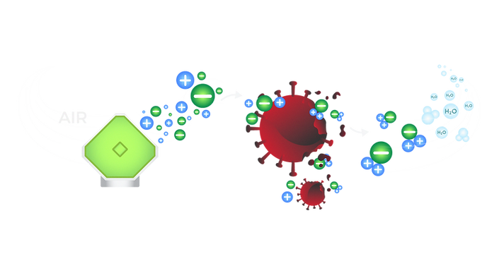 aller plasma_web illustration_Process (1