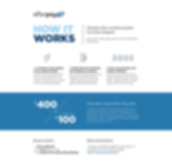 Afterpay_How it works_Landing page_onlin