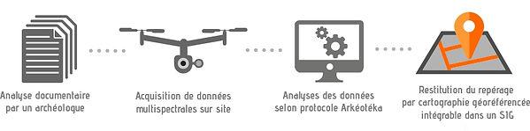 Protocole_archéologie.jpg