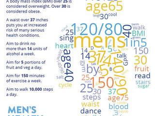 Men's Health By Numbers