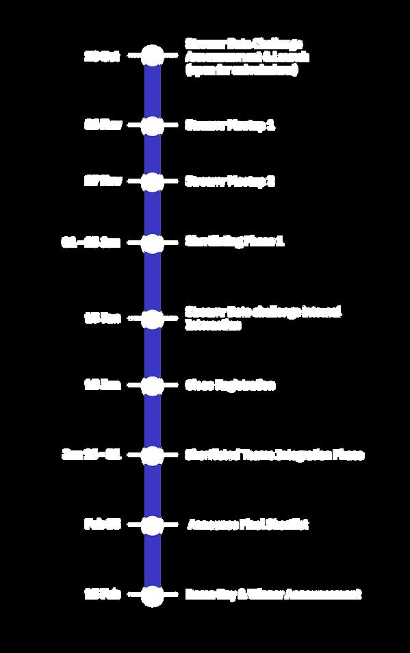 Streamr_Timeline-02-21.png