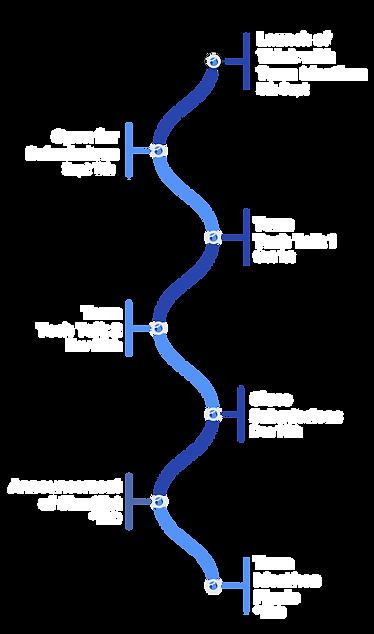 Timeline-02-03.png