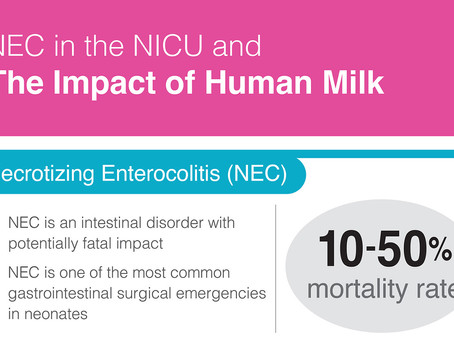 NEC in the NICU: The Impact of Human Milk (Infographic)