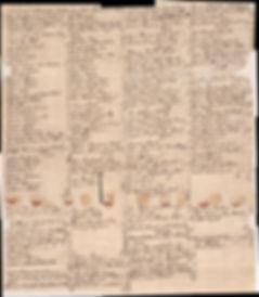 1747 tithables.JPG