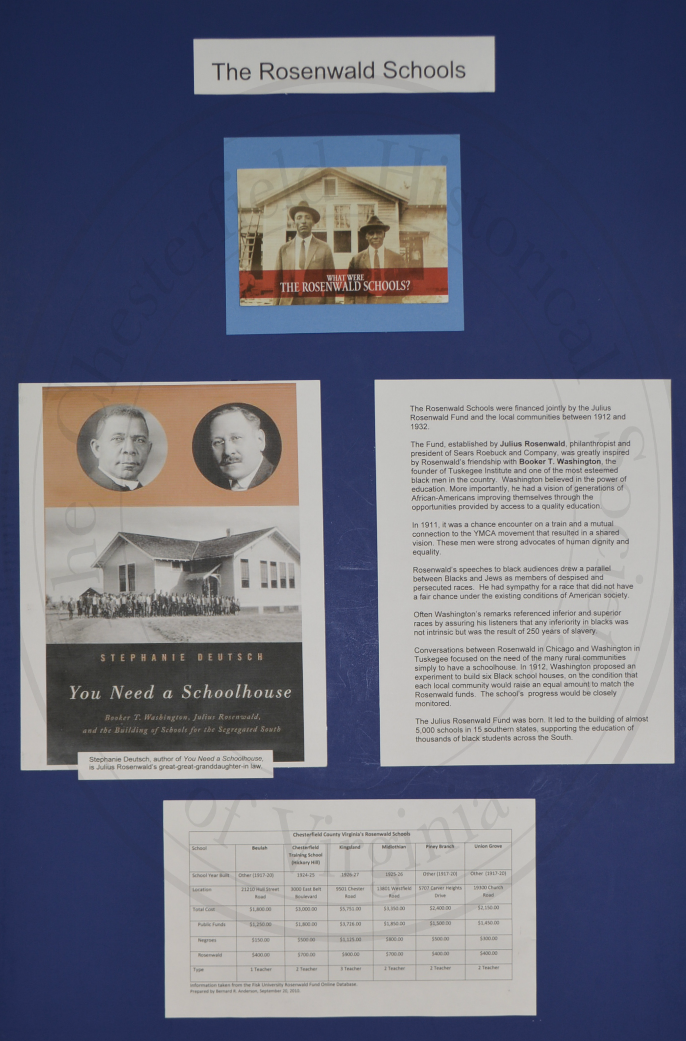 The Rosenwald Schools