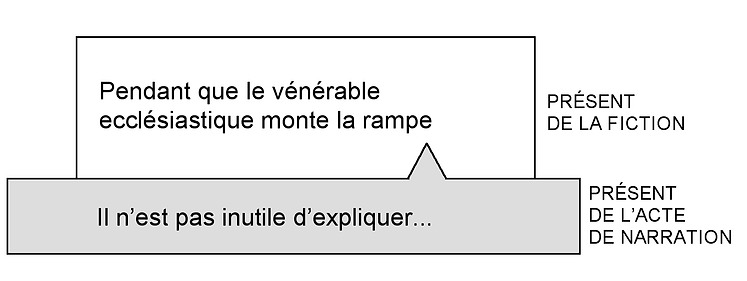 métalepse_rhétorique-MLRyan.png