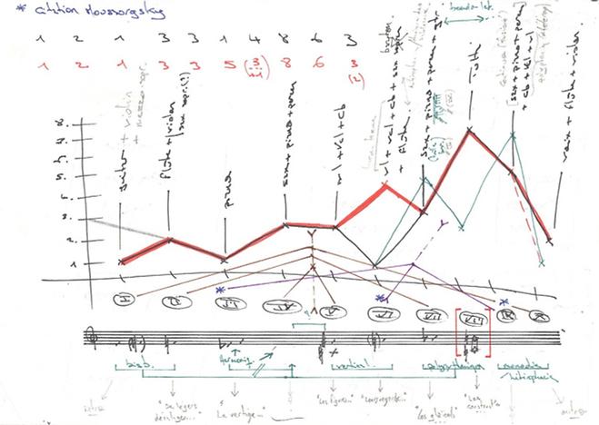 nicolas jacquot - compositeur