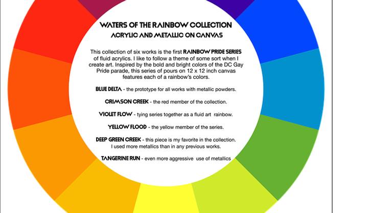 Rainbow Series Narrative.png