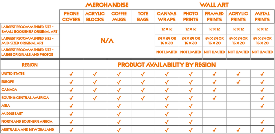 Product Table.png