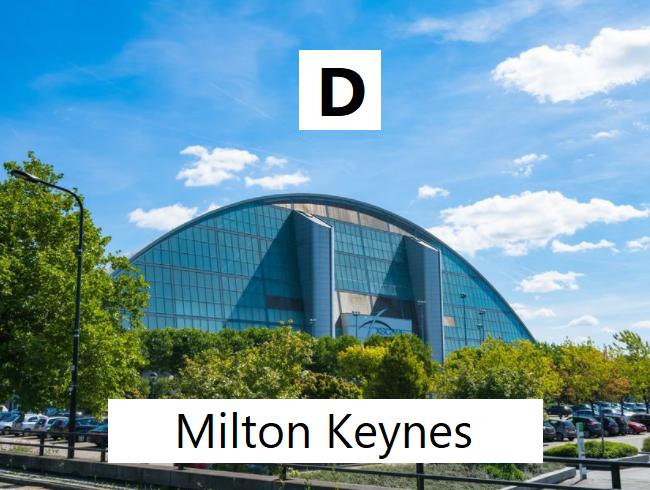 MILTON KEYNES GL [Mock D]   24 July, 1pm