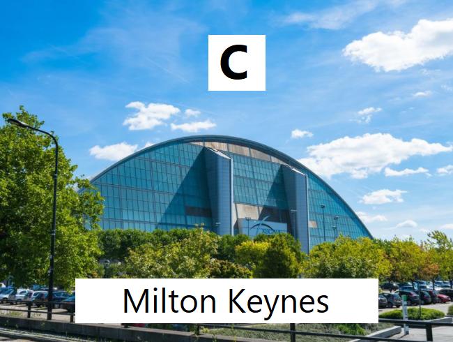 MILTON KEYNES GL [Mock C]   21 Aug, 1pm