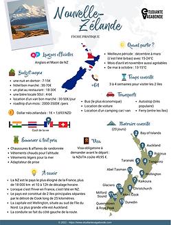 EV Fiche pratique Nouvelle-Zélande.png