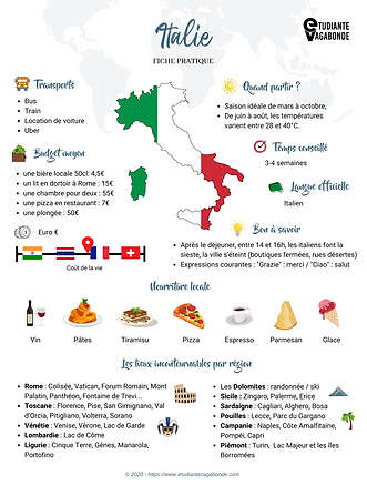 Fiche pratique Italie.png