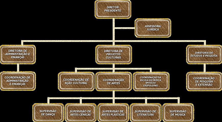 orgonograma.png