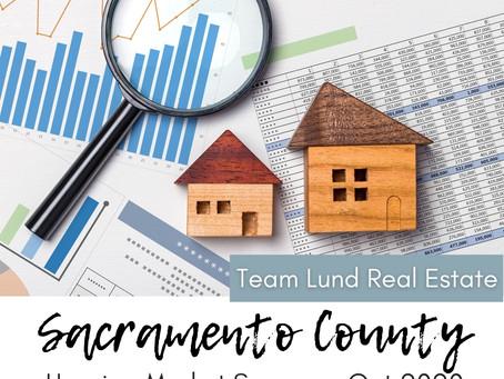 Sacramento County Housing Market Summary Oct 2020