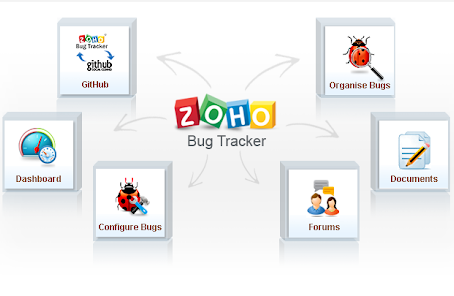 Zoho BugTracker - An Issue Tracking Software