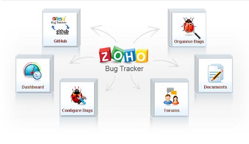 Zoho BugTracker Image
